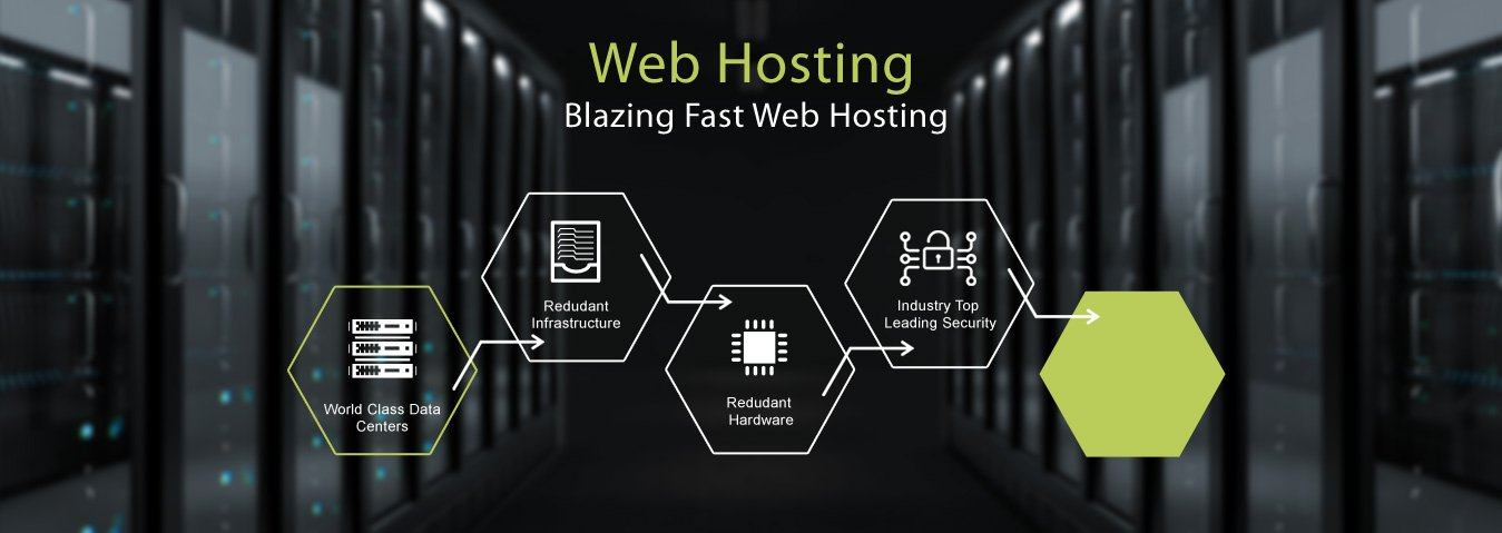 web hosting blazing faster